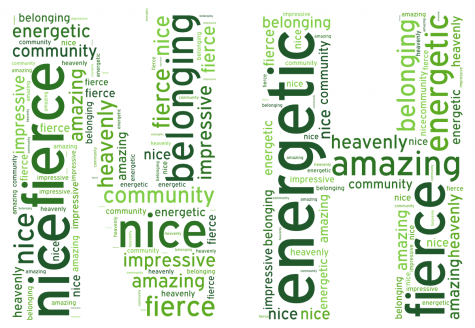 Each new faculty member described their first impression of Nerinx in one word.